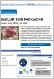 Vacuum Skin Packaging with Covid-19 Market Impact Analysis (US Market & Forecast)