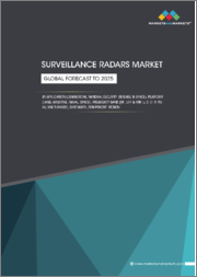 Surveillance Radars Market by Application (Commercial, National Security, Defense & Space), Platform (Land, Airborne, Naval, Space), Frequency Band (HF, UHF & VHF; L; S; C; X; Ku; Ka; Multi-bands), Dimension, Component, Region-Global Forecast to 2025
