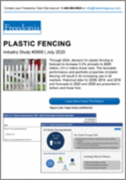 Plastic Fencing with Covid-19 Market Impact Analysis (US Market & Forecast)