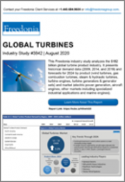 Global Turbines with COVID-19 Market Impact Analysis