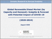 Global Renewable Diesel Market (by Capacity and Demand): Insights & Forecast with Potential Impact of COVID-19 (2020-2024)