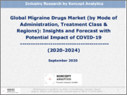 Global Migraine Drugs Market (by Mode of Administration, Treatment Class & Regions): Insights and Forecast with Potential Impact of COVID-19 (2020-2024)