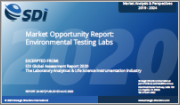 The Market for Analytical Instruments in The Environmental Testing Sector