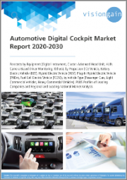 Automotive Digital Cockpit Market Report 2020-2030: Forecasts by Equipment, by Propulsion (ICE Vehicle, BEV, HEV, PHEV, FCEV), by Vehicle Type, Profiles of Leading Companies, Regional and Leading National Market Analysis