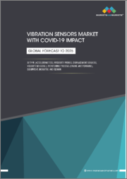 Vibration Sensors Market with Covid-19 Impact by Type (Accelerometers, Proximity Probes, Displacement Sensors, Velocity Sensors), Monitoring Process (Online and Portable), Equipment, Industry, and Region - Global Forecast to 2025