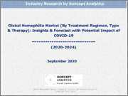 Global Hemophilia Market (By Treatment Regimen, Type & Therapy): Insights & Forecast with Potential Impact of COVID-19 (2020-2024)