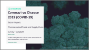 Pharmaceutical Trade and Supply Chain Survey, Q3 2020 - Coronavirus Disease 2019 (COVID-19) Impact