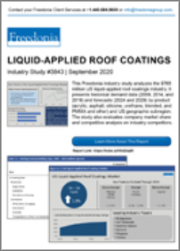 Liquid Applied Roof Coatings with COVID-19 Market Impact Analysis (US Market & Forecast)
