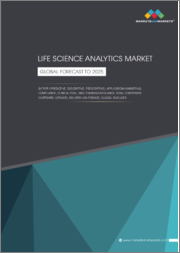 Life Science Analytics Market by Type (Predictive, Descriptive, Prescriptive), Application (Marketing, Compliance, Clinical trial, R&D, Pharmacovigilance, SCM), Component (Software, Service), Delivery, End User, Region - Global Forecast to 2025