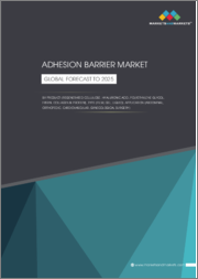 Adhesion Barrier Market by Product (Regenerated Cellulose, Hyaluronic Acid, Polyethylene Glycol, Fibrin, Collagen & Protein), Type (Film, Gel, Liquid), Application (Abdominal, Orthopedic, Cardiovascular, Gynecological Surgery)-Global Forecast to 2025