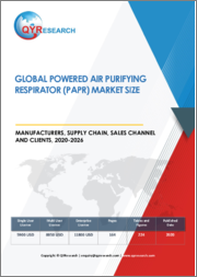 Global Powered Air Purifying Respirator (PAPR) Market Size, Manufacturers, Supply Chain, Sales Channel and Clients, 2020-2026