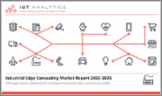 Industrial Edge Computing Market Report