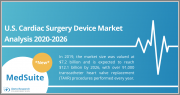 Cardiac Surgery and Heart Valve Device Market Report Suite with COVID Impact - United States - 2020-2026 - MedSuite
