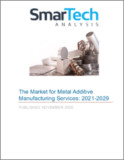 The Market for Metal Additive Manufacturing Services: 2021-2029