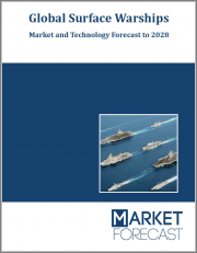 Global Surface Warships - Market and Technology Forecast to 2028: Market Forecasts by Region, Type, and Component, Current Market, Trends, and Technology Overview, Country and Opportunity Analysis, COVID-19 Analysis, and Leading Company Profiles