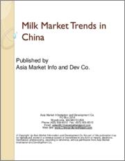 Milk Market Trends in China