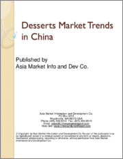 Desserts Market Trends in China