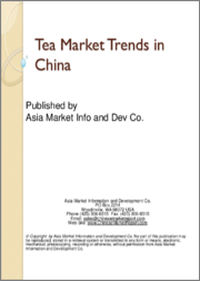 Tea Market Trends in China