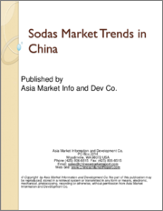 Sodas Market Trends in China