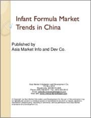 Infant Formula Market Trends in China