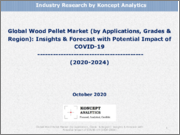 Global Wood Pellet Market (by Applications, Grades & Region): Insights & Forecast with Potential Impact of COVID-19 (2020-2024)