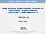 Global Aluminum Market (Capacity, Production & Consumption): Insights & Forecast with Potential Impact of COVID-19 (2020-2024)