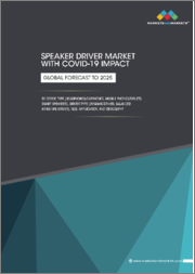 Speaker Driver Market With COVID-19 Impact by Device Type (Headphones/Earphones, Mobile Phones/Tablets, Smart Speakers), Driver Type (Dynamic Driver, Balanced Armature Driver), Size, Application, and Geography - Global Forecast to 2025