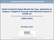 Global Industrial Gases Market (by Type, Application & Region): Insights & Forecast with Potential Impact of COVID-19 (2020-2024)