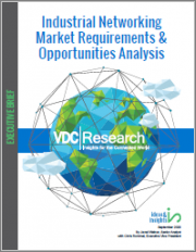 Industrial Networking Market Requirements and Opportunities Analysis