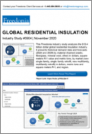 Global Residential Insulation