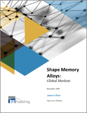Shape Memory Alloys: Global Markets