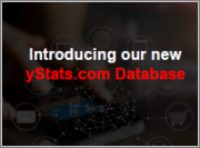 Database Subscription - yStats.com: Global E-Commerce and Online Payments