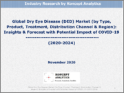 Global Dry Eye Disease (DED) Market (by Type, Product, Treatment, Distribution Channel & Region): Insights & Forecast with Potential Impact of COVID-19 (2020-2024)