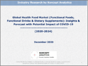 Global Health Food Market (Functional Foods, Functional Drinks & Dietary Supplements): Insights & Forecast with Potential Impact of COVID-19 (2020-2024)