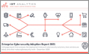Enterprise Cybersecurity Adoption Report 2021