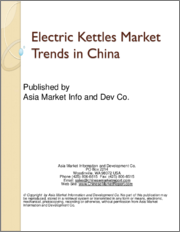 Electric Kettles Market Trends in China