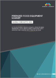 Prepared Food Equipment Market by Type (Pre-processing, Processing, Packaging), Application (Snack & Savory Products, Meat & seafood Products), Mode of Operation (Automatic, Semi-automatic, Manual), and Region - Global Forecast to 2026