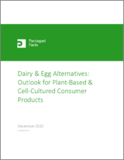 Dairy & Egg Alternatives: Outlook for Plant-Based & Cell-Cultured Consumer Products