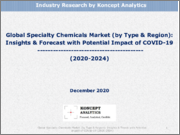 Global Specialty Chemicals Market (by Type & Region): Insights & Forecast with Potential Impact of COVID-19 (2020-2024)