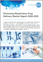 Pulmonary/Respiratory Drug Delivery Market Report 2020-2030: Forecasts by Product, Formulation, Devices, Nebulizers, Canister Type, Application, Distribution Channel, End-user, Region, Leading Companies, plus COVID-19 Recovery Scenarios