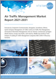 Military Aircraft Maintenance, Repair & Overhaul (MRO) Market Report 2021-2031: Forecasts by Product (Heavy Engine, Components, Heavy Airframe, Operational & Field Maintenance), Application, Region, Leading Companies, and COVID-19 Recovery Scenarios