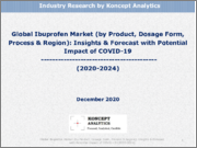 Global Ibuprofen Market (by Product, Dosage Form, Process & Region): Insights & Forecast with Potential Impact of COVID-19 (2020-2024)