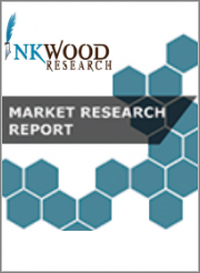 Global IOT Security Market Forecast 2021-2026