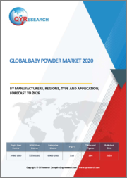 Global Baby Powder Market 2020 by Manufacturers, Regions, Type and Application, Forecast to 2026