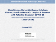 Global Casing Market (Collagen, Cellulose, Fibrous, Plastic & Natural): Insights & Forecast with Potential Impact of COVID-19 (2020-2024)