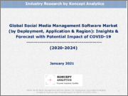 Global Social Media Management Software Market (by Deployment, Application & Region): Insights & Forecast with Potential Impact of COVID-19 (2020-2024)