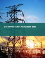 Global HVAC Chillers Market 2021-2025