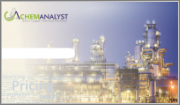 Global Ethanol Derivatives Market Analysis Plant Capacity, Production, Operating Efficiency, Technology, Demand & Supply, End-User Industries, Distribution Channel, Regional Demand, 2015-2030