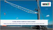Global Mobile Harbour Cranes Market - 2020-2027
