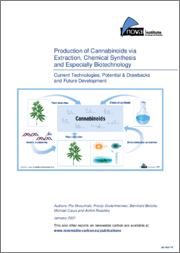 Production of Cannabinoids via Extraction, Chemicals Synthesis and Especially Biotechnology: Current Technologies, Potential & Drawbacks and Future Development